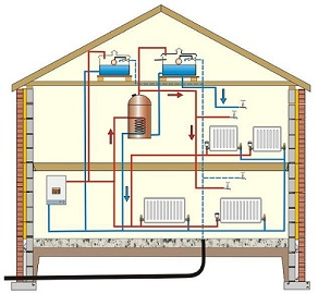 Airlock In Water Pipes Emergency Plumber Blog