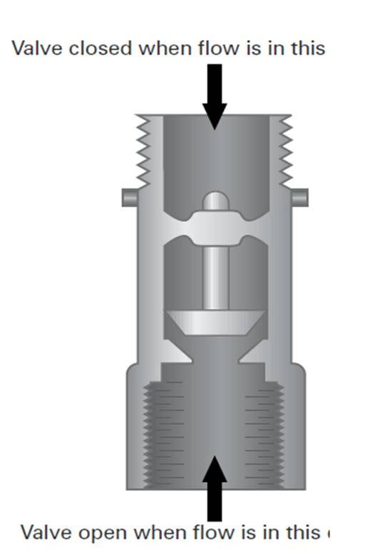 Anti gravity valve diagram