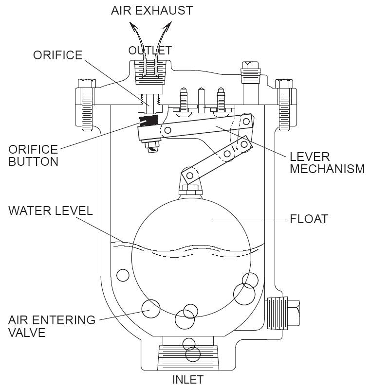 Auto bleed valve central heating