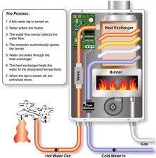 Combination Boiler Diagram