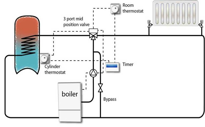 Marvelous Hot Water Tank Thermostat Wiring Diagram Basic Electronics Wiring Wiring Database Ittabxeroyuccorg