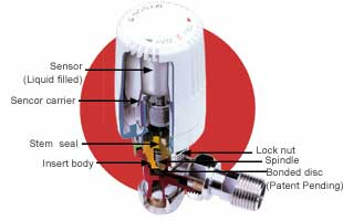 thermostatic radiator valve and standard radiator valves ... radiator valve diagram
